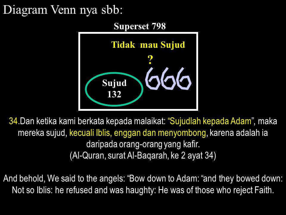 (Al-Quran, surat Al-Baqarah, ke 2 ayat 34)