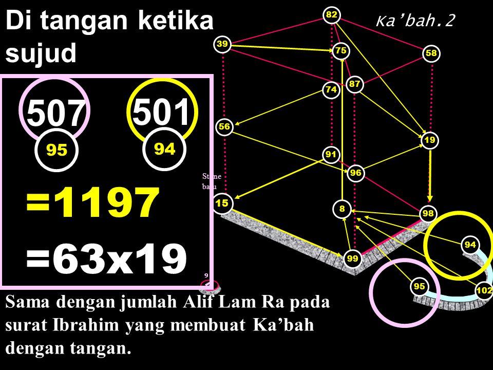 =1197 =63x19 507 501 Di tangan ketika sujud