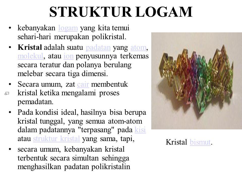 STRUKTUR LOGAM kebanyakan logam yang kita temui sehari-hari merupakan polikristal.