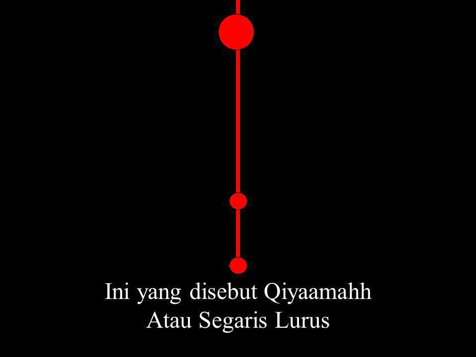 Ini yang disebut Qiyaamahh