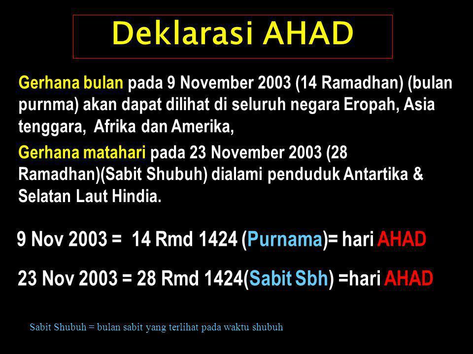 Deklarasi AHAD 9 Nov 2003 = 14 Rmd 1424 (Purnama)= hari AHAD