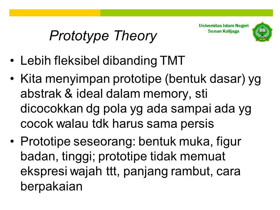 Prototype Theory Lebih fleksibel dibanding TMT