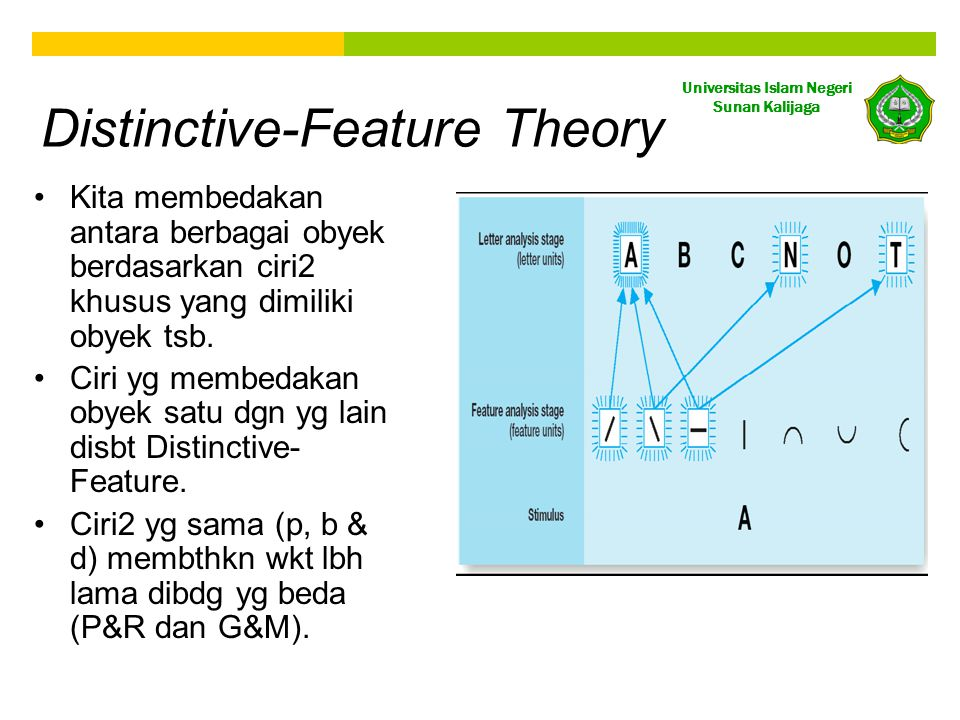 Distinctive-Feature Theory