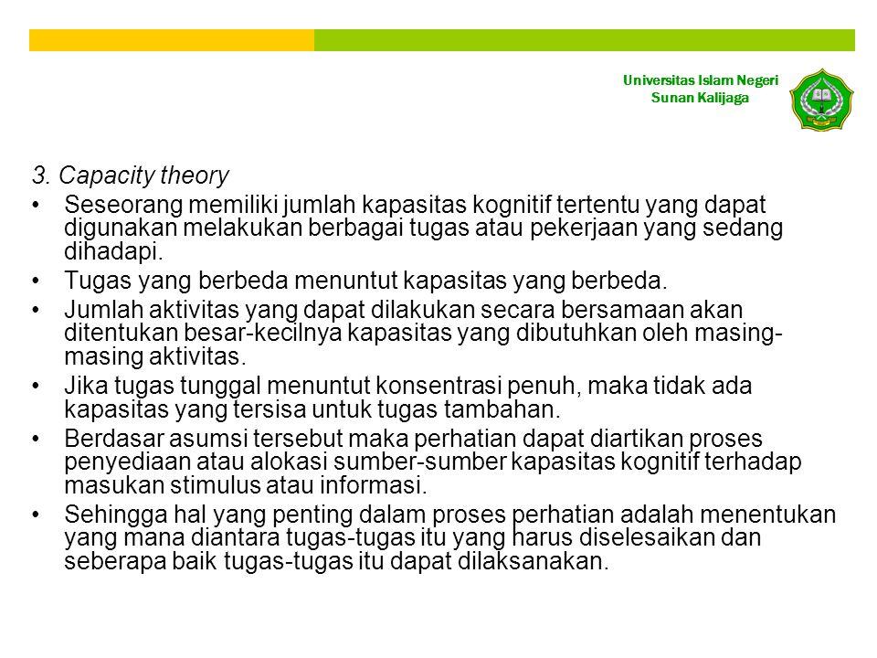 3. Capacity theory
