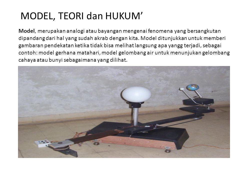 MODEL, TEORI dan HUKUM'