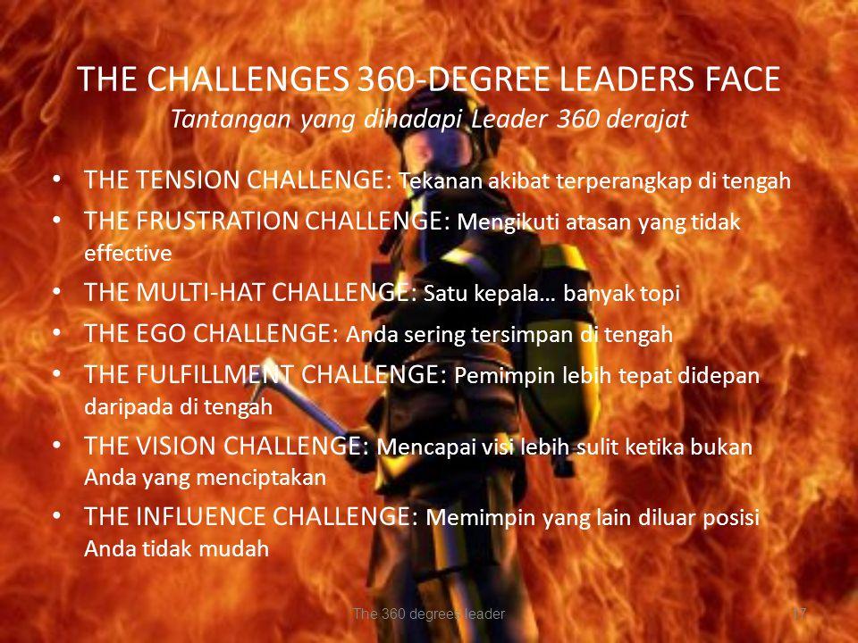 THE CHALLENGES 360-DEGREE LEADERS FACE Tantangan yang dihadapi Leader 360 derajat