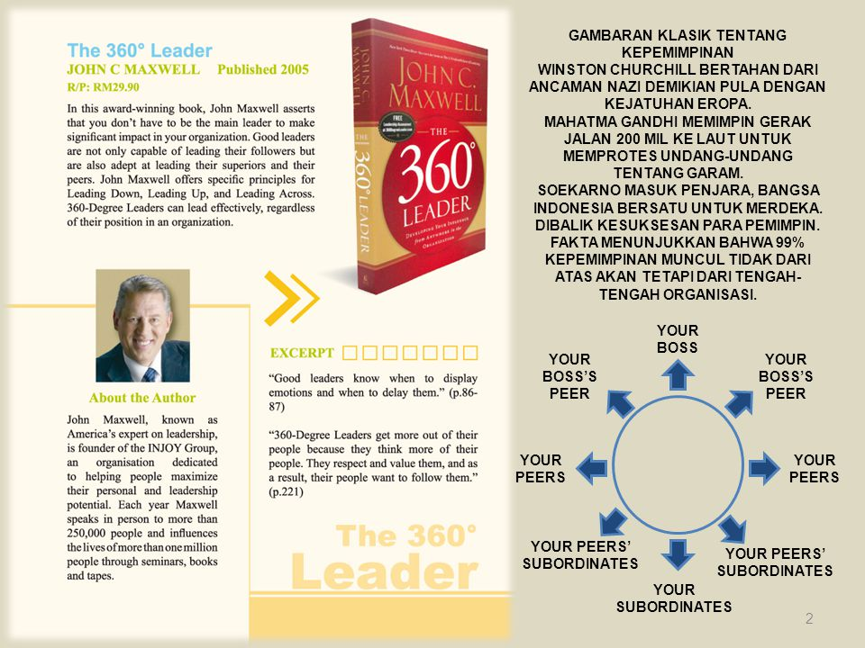 the 360 degree leader by john c. maxwell essay A review of the book the 360-degree leader by john c maxwell for an oced course.