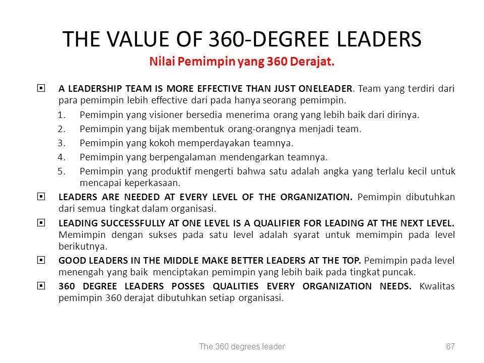 THE VALUE OF 360-DEGREE LEADERS Nilai Pemimpin yang 360 Derajat.
