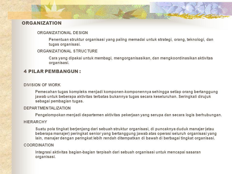 ORGANIZATION 4 PILAR PEMBANGUN : ORGANIZATIONAL DESIGN
