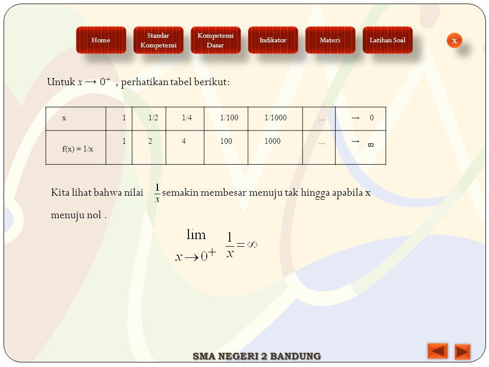 Untuk x → 0+ , perhatikan tabel berikut:
