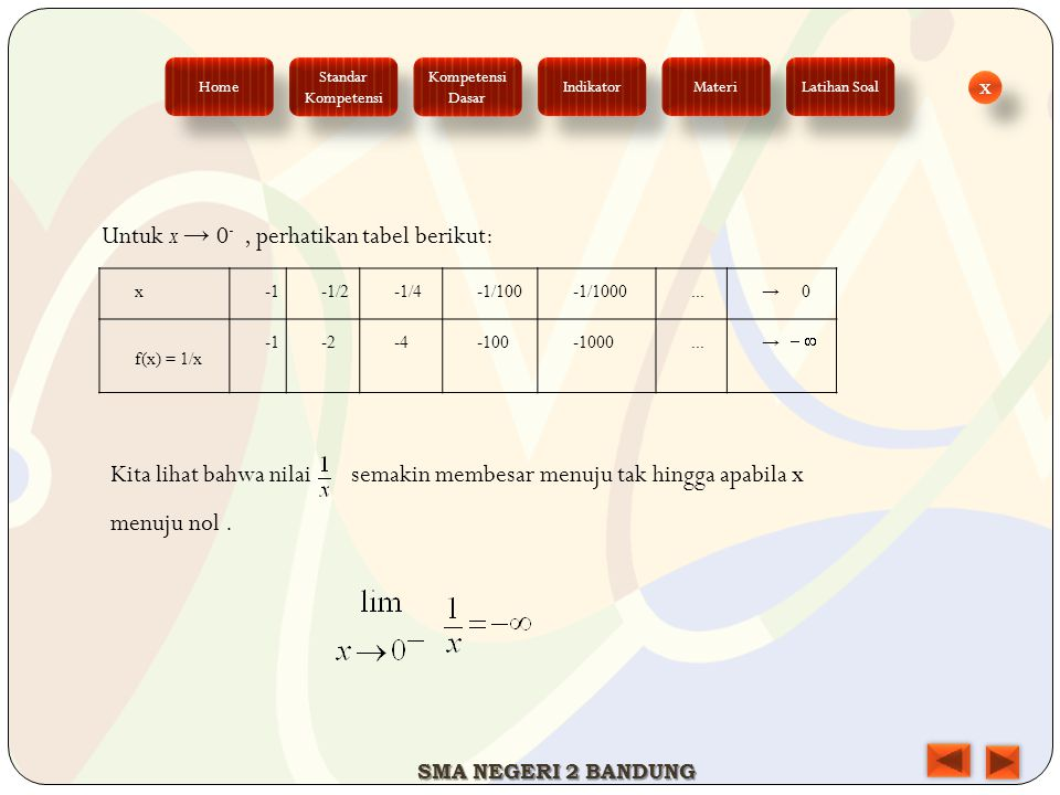 Untuk x → 0- , perhatikan tabel berikut: