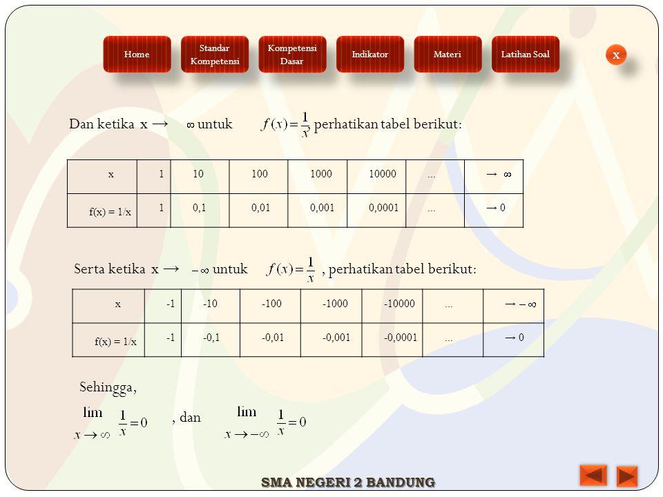 Dan ketika x → untuk , perhatikan tabel berikut: