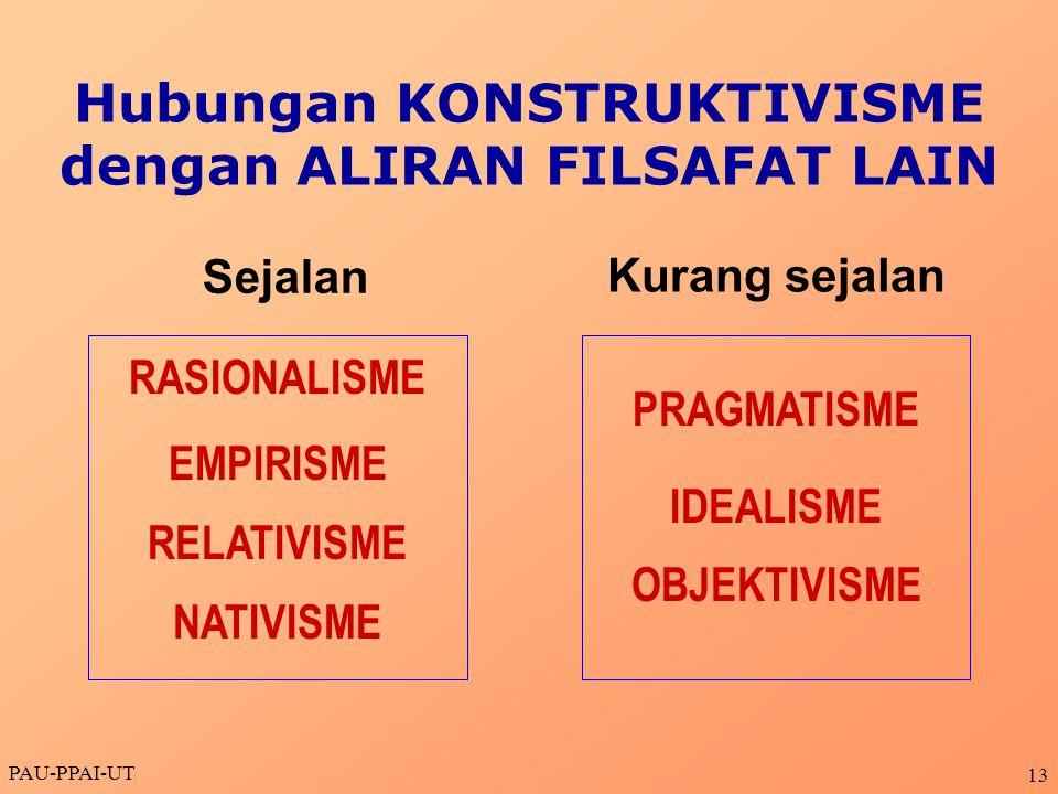 Hubungan KONSTRUKTIVISME dengan ALIRAN FILSAFAT LAIN