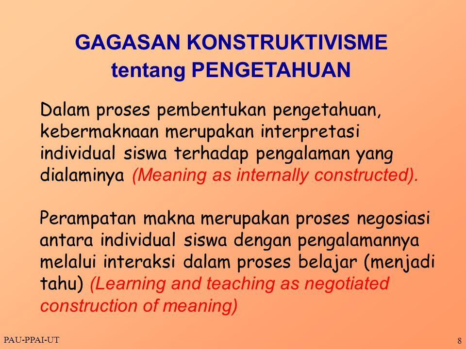 GAGASAN KONSTRUKTIVISME tentang PENGETAHUAN