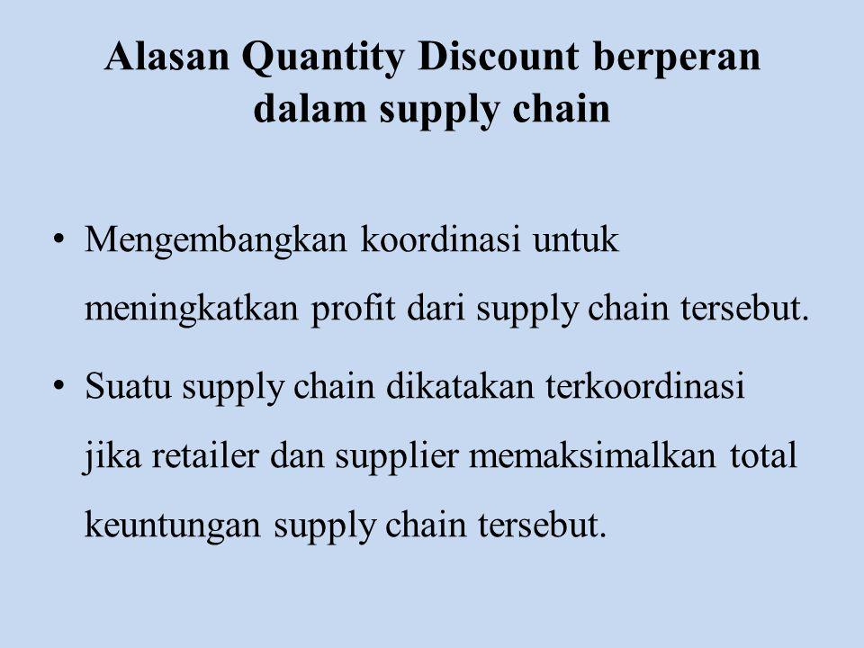 Alasan Quantity Discount berperan dalam supply chain