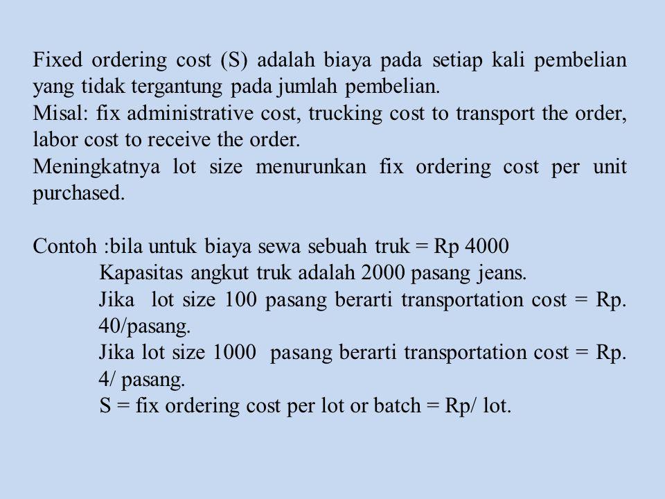 Fixed ordering cost (S) adalah biaya pada setiap kali pembelian yang tidak tergantung pada jumlah pembelian.