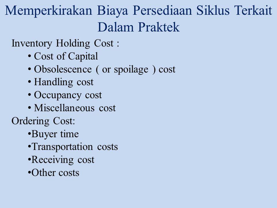 Memperkirakan Biaya Persediaan Siklus Terkait Dalam Praktek