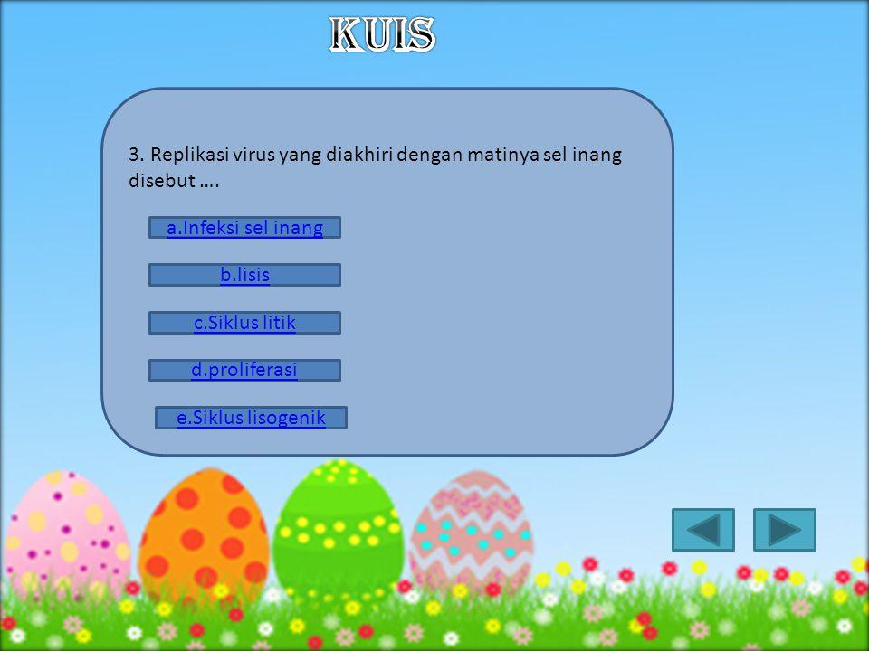 KUIS 3. Replikasi virus yang diakhiri dengan matinya sel inang disebut …. a.Infeksi sel inang. b.lisis.