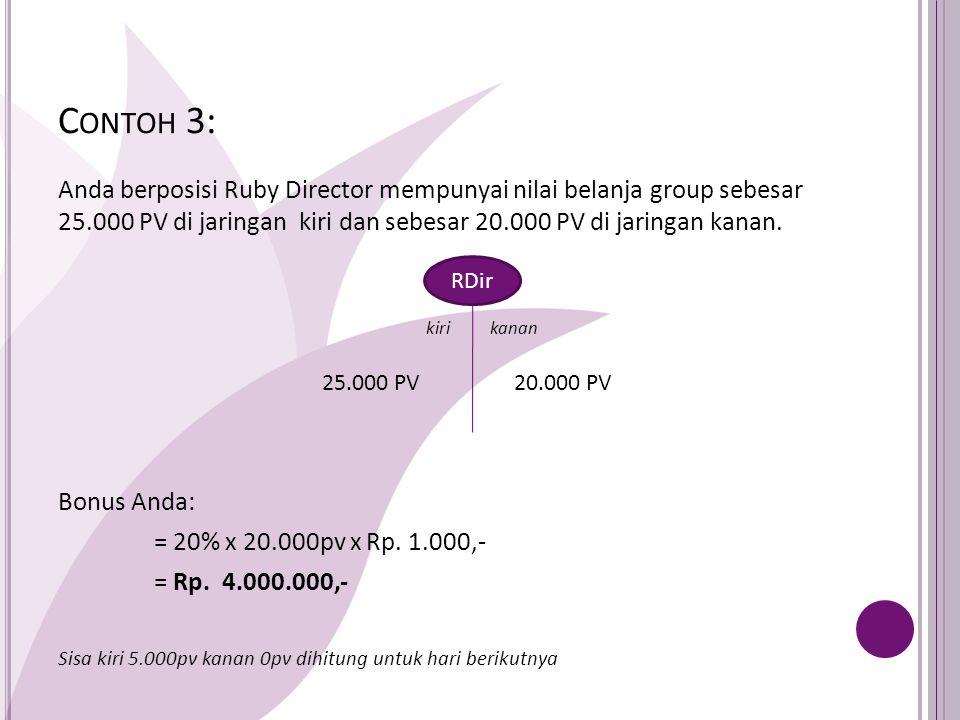 Contoh 3: Anda berposisi Ruby Director mempunyai nilai belanja group sebesar 25.000 PV di jaringan kiri dan sebesar 20.000 PV di jaringan kanan.