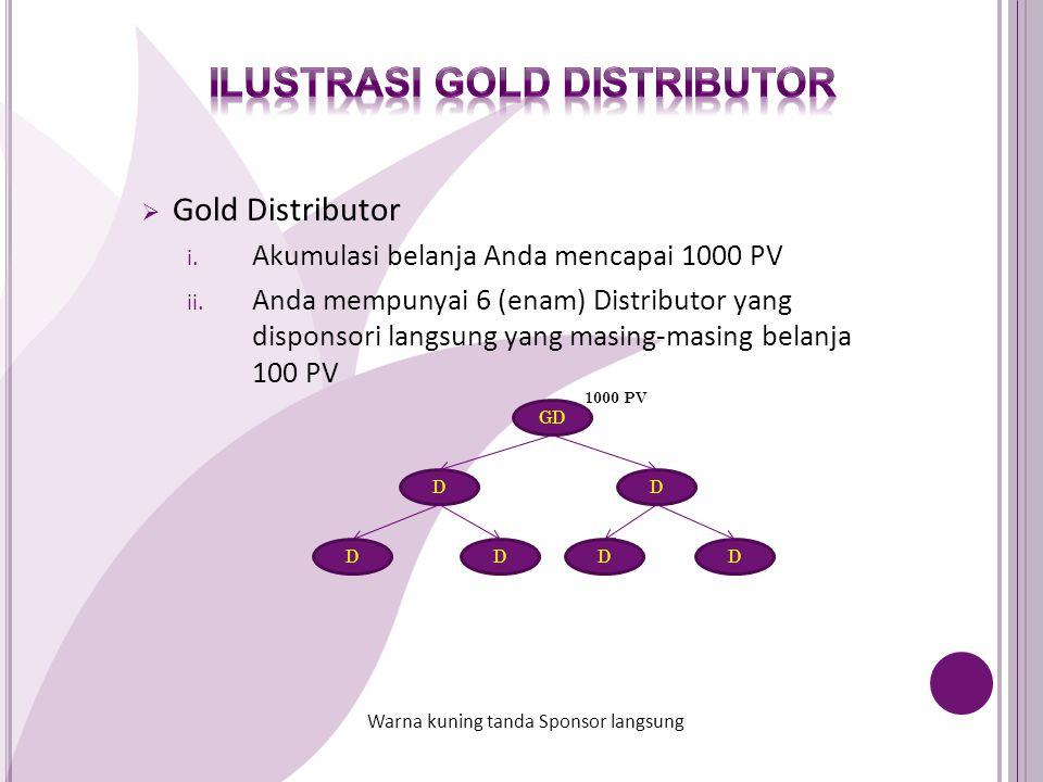 Ilustrasi Gold Distributor