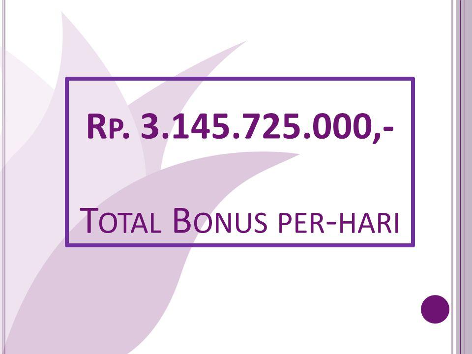 Rp. 3.145.725.000,- Total Bonus per-hari