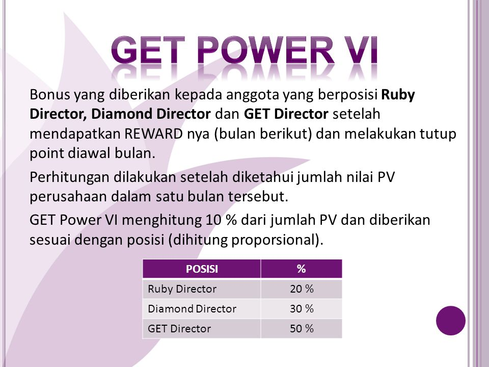 GET Power VI