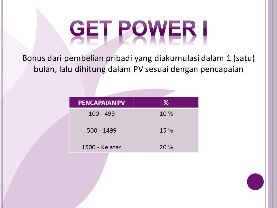 GET Power I Bonus dari pembelian pribadi yang diakumulasi dalam 1 (satu) bulan, lalu dihitung dalam PV sesuai dengan pencapaian.