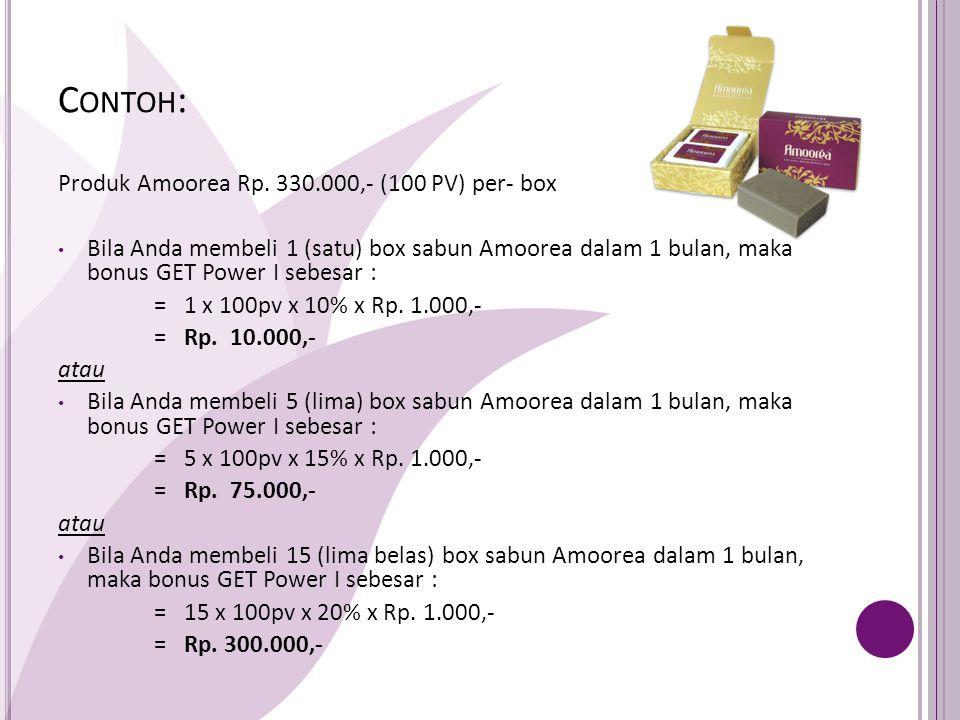 Contoh: Produk Amoorea Rp. 330.000,- (100 PV) per- box