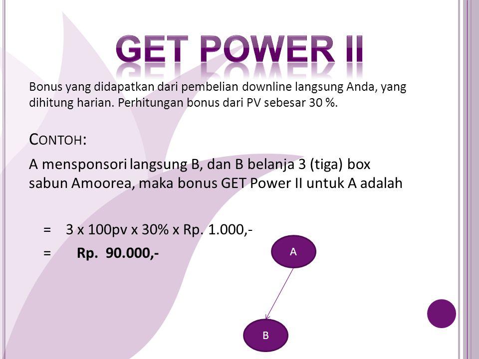 GET Power II Bonus yang didapatkan dari pembelian downline langsung Anda, yang dihitung harian. Perhitungan bonus dari PV sebesar 30 %.