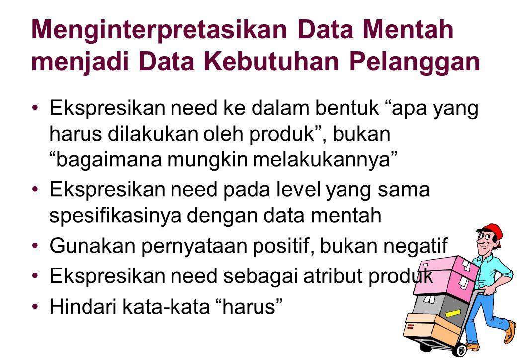 Menginterpretasikan Data Mentah menjadi Data Kebutuhan Pelanggan