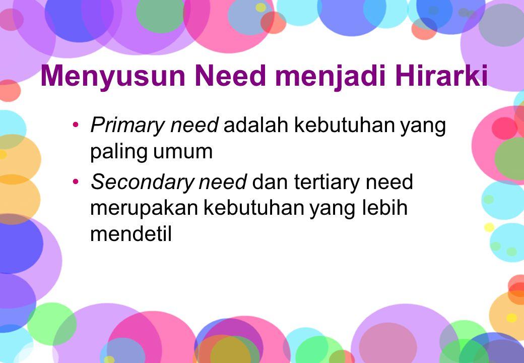 Menyusun Need menjadi Hirarki