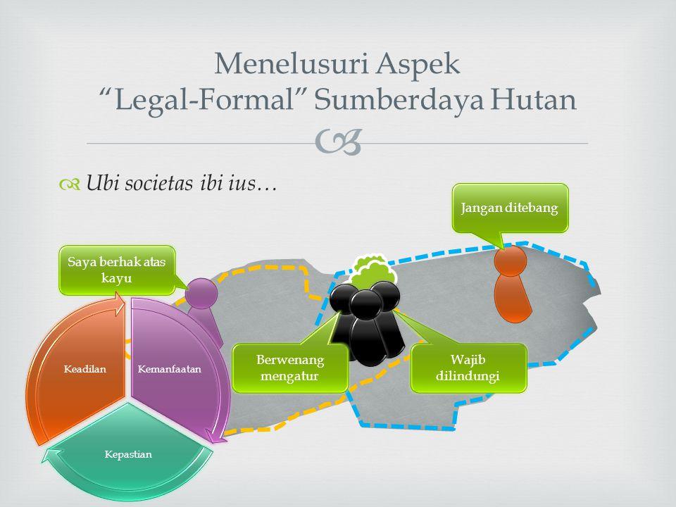 Menelusuri Aspek Legal-Formal Sumberdaya Hutan