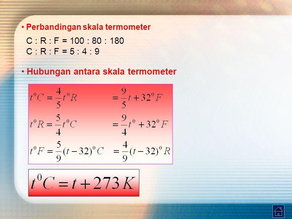 Hubungan antara skala termometer
