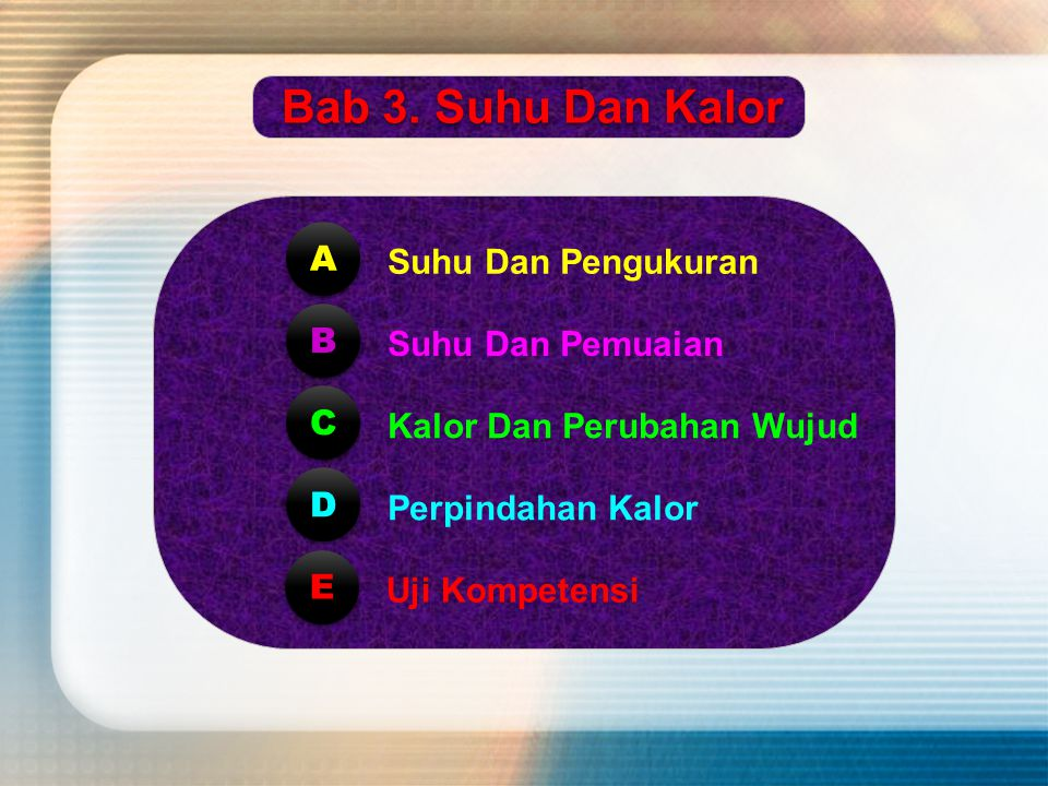Bab 3. Suhu Dan Kalor A Suhu Dan Pengukuran B Suhu Dan Pemuaian C