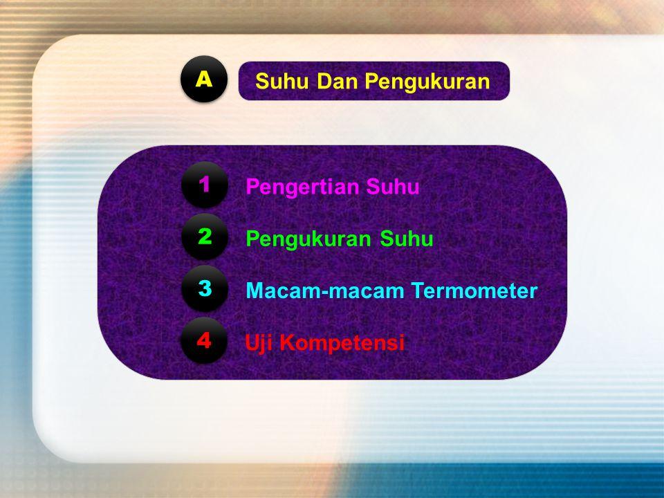 A Suhu Dan Pengukuran 1 Pengertian Suhu 2 Pengukuran Suhu 3 Macam-macam Termometer 4 Uji Kompetensi