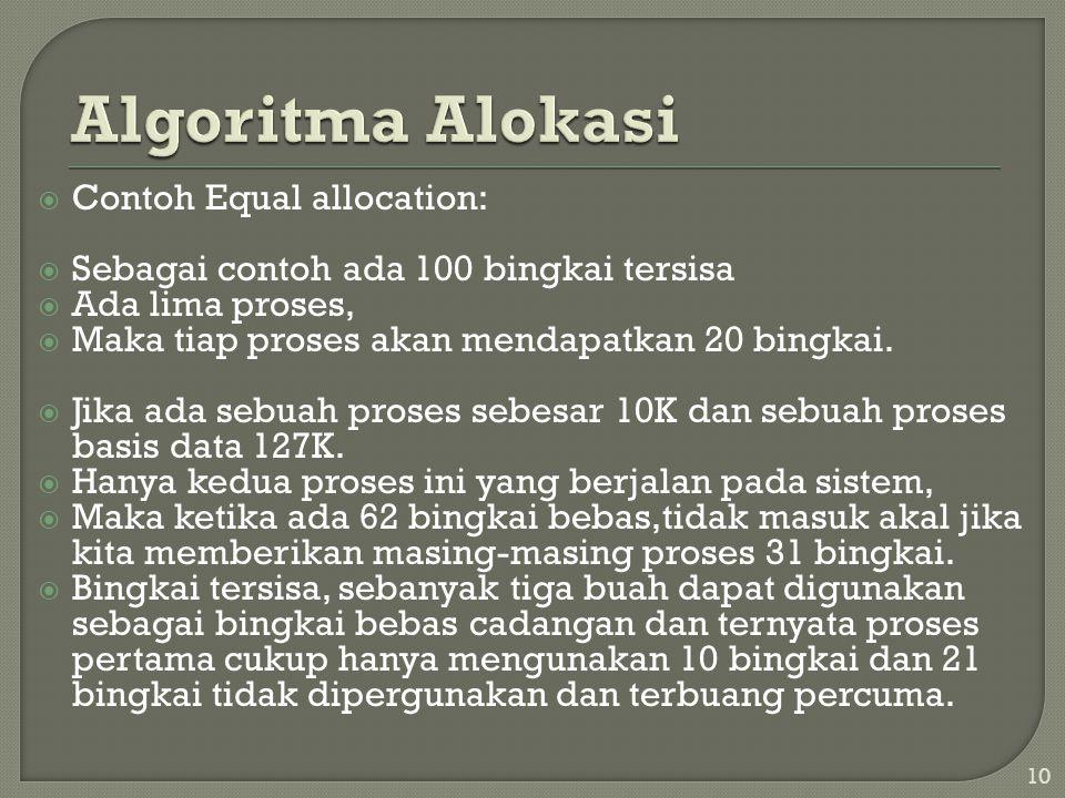 Algoritma Alokasi Contoh Equal allocation: