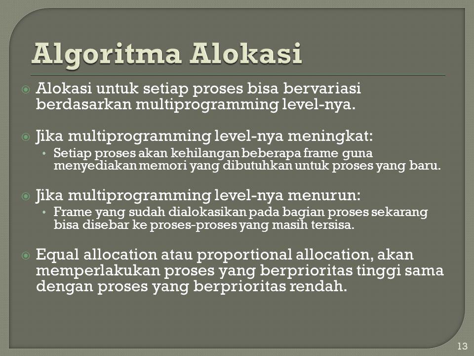 Algoritma Alokasi Alokasi untuk setiap proses bisa bervariasi berdasarkan multiprogramming level-nya.