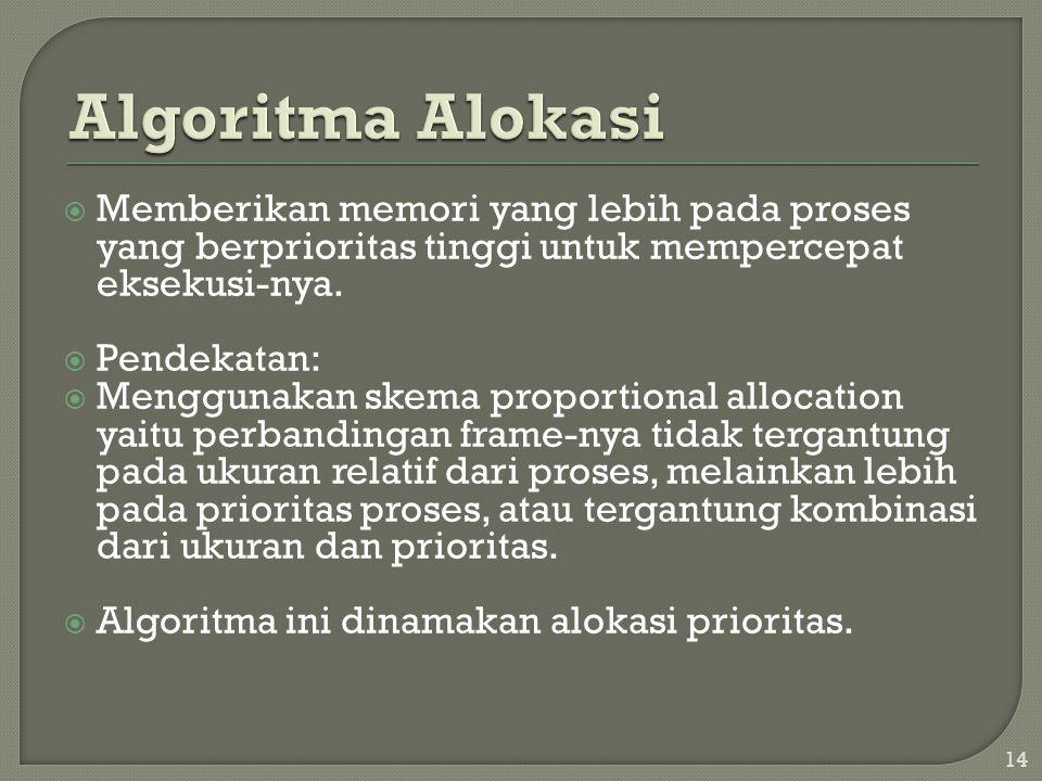 Algoritma Alokasi Memberikan memori yang lebih pada proses yang berprioritas tinggi untuk mempercepat eksekusi-nya.