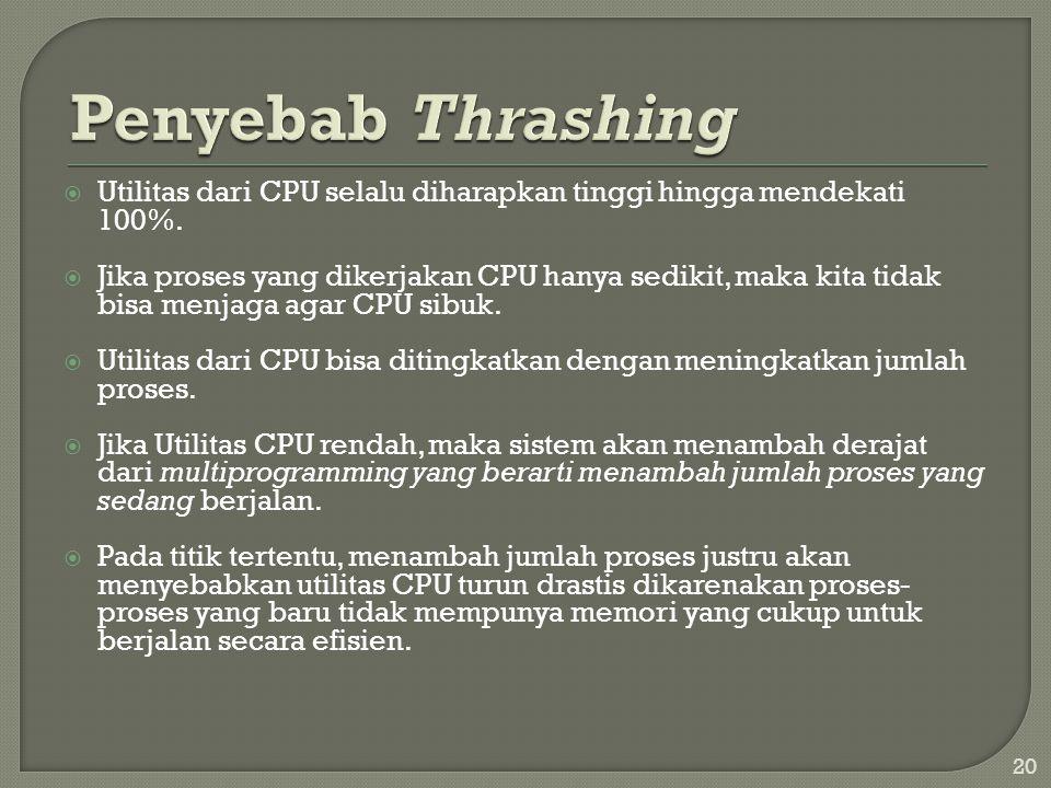 Penyebab Thrashing Utilitas dari CPU selalu diharapkan tinggi hingga mendekati 100%.