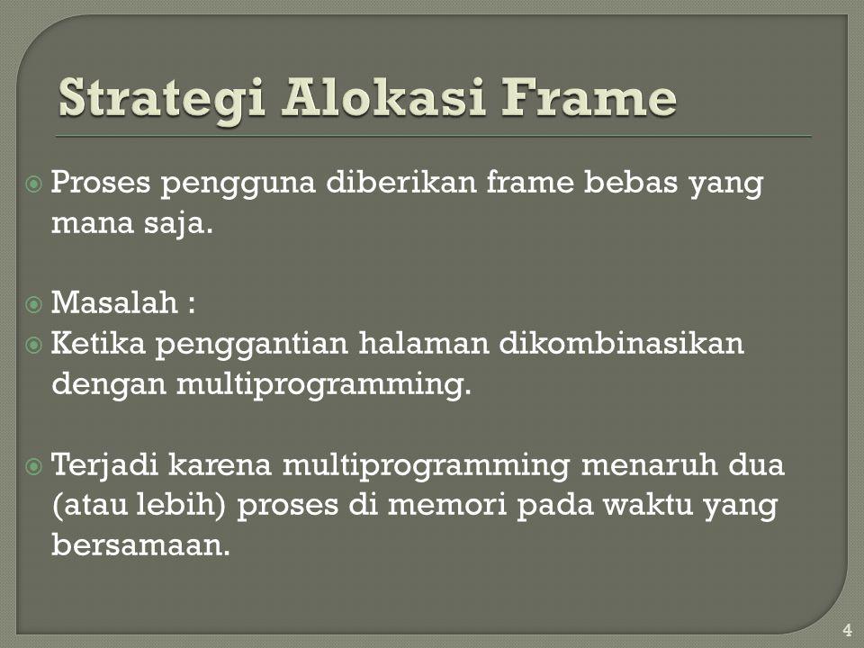 Strategi Alokasi Frame