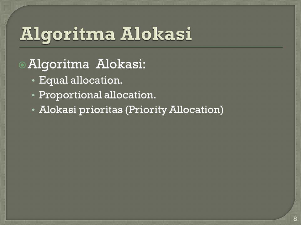 Algoritma Alokasi Algoritma Alokasi: Equal allocation.