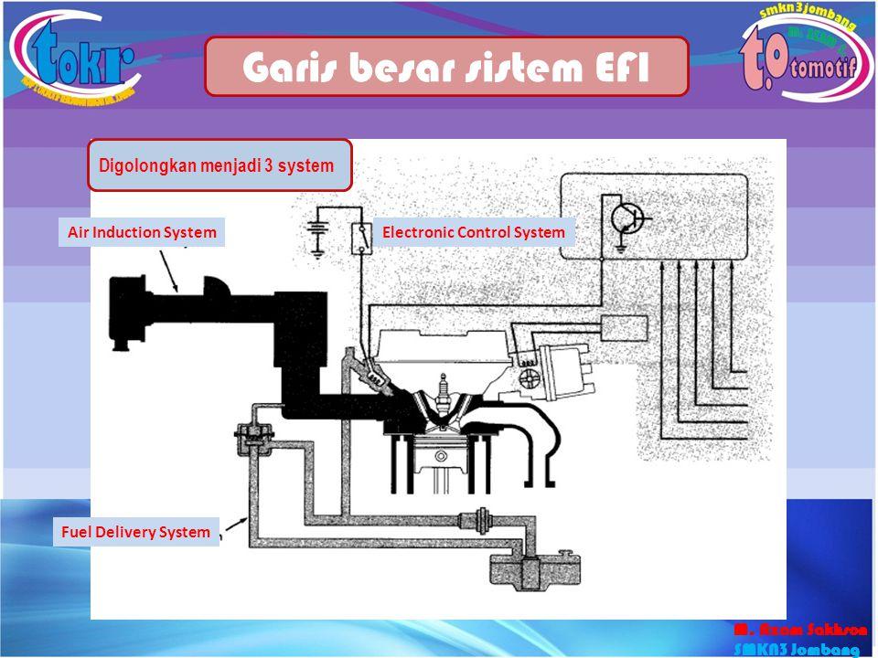 Garis besar sistem EFI Digolongkan menjadi 3 system