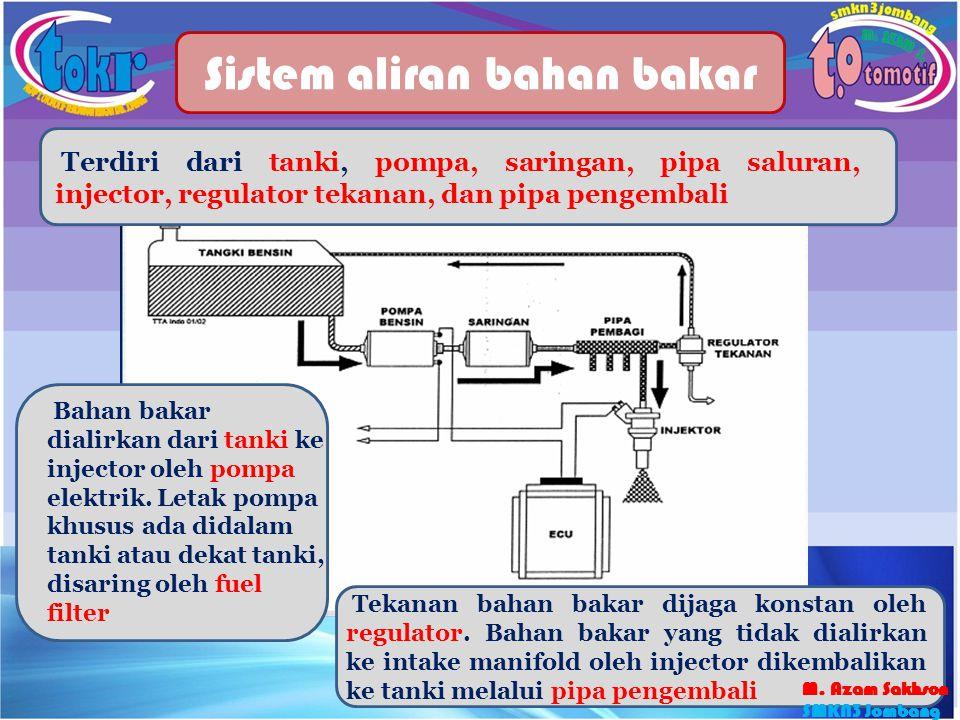 Sistem aliran bahan bakar