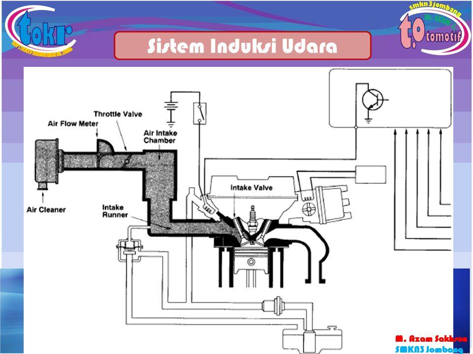 Sistem Induksi Udara M. Azam Sakhson SMKN3 Jombang