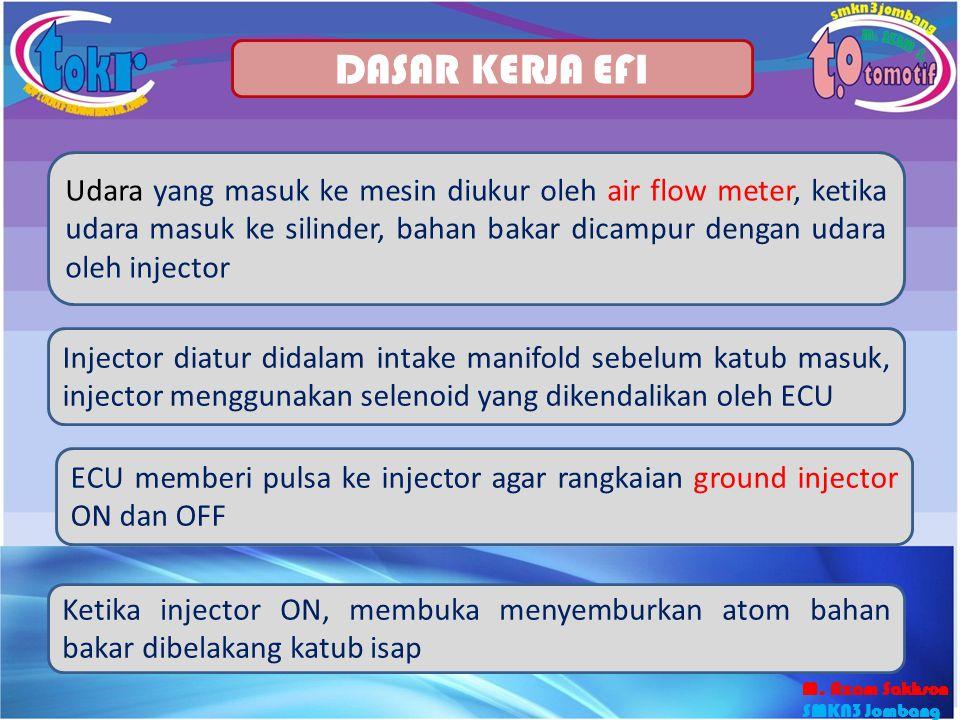 DASAR KERJA EFI Udara yang masuk ke mesin diukur oleh air flow meter, ketika udara masuk ke silinder, bahan bakar dicampur dengan udara oleh injector.