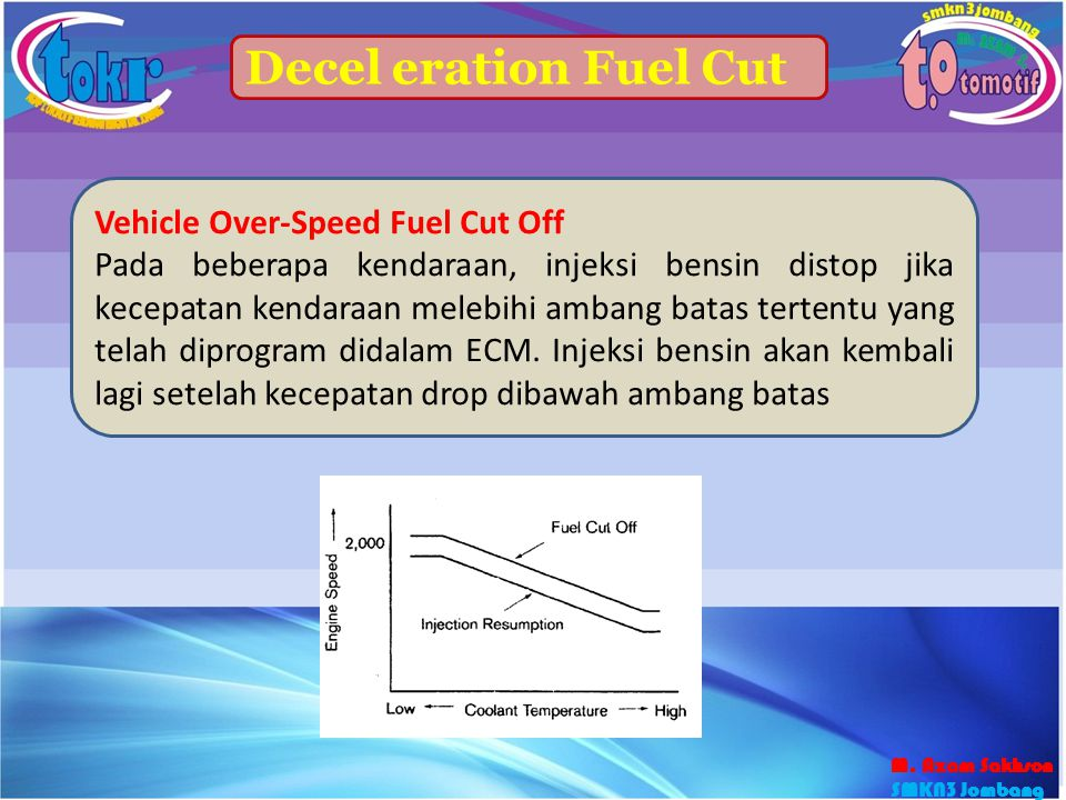 Decel eration Fuel Cut Vehicle Over-Speed Fuel Cut Off