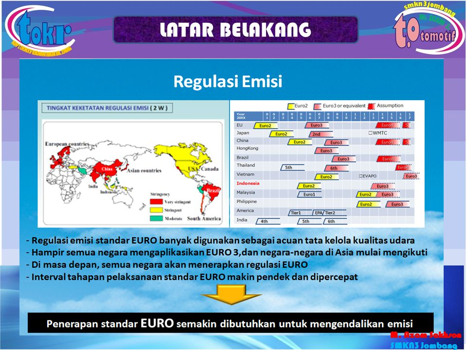 LATAR BELAKANG M. Azam Sakhson SMKN3 Jombang
