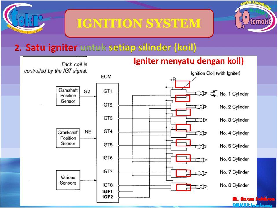 2. Satu igniter untuk setiap silinder (koil)
