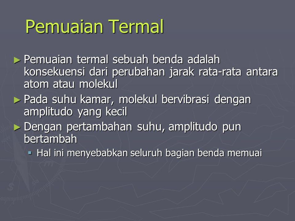 Pemuaian Termal Pemuaian termal sebuah benda adalah konsekuensi dari perubahan jarak rata-rata antara atom atau molekul.