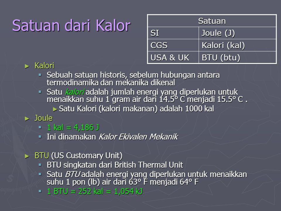 Satuan dari Kalor Satuan SI Joule (J) CGS Kalori (kal) USA & UK